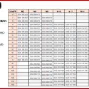 PARAFUSO SEXTAVADO MA RI AÇO MEDIO CARBONO CLASSE .8.8 MEDIDAS EM MILIMETROS