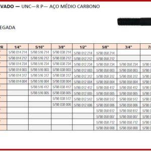 PARAFUSO SEXTAVADO UNIC RP AÇO MEDIO CARBONO CLASSE G8 MEDIDAS EM POLEGADAS