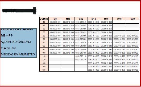PARAFUSO SEXTAVADO MA RP AÇO MEDIO CARBONO CLASSE 10.9 MEDIDAS EM MILIMETRO